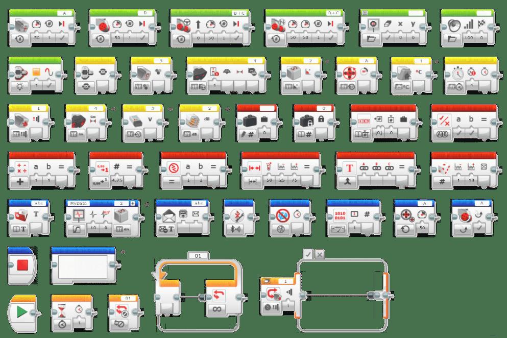 Программирование блоков EV3