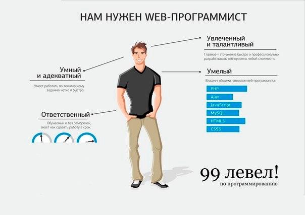 квалифицированные специалисты в области ИКТ