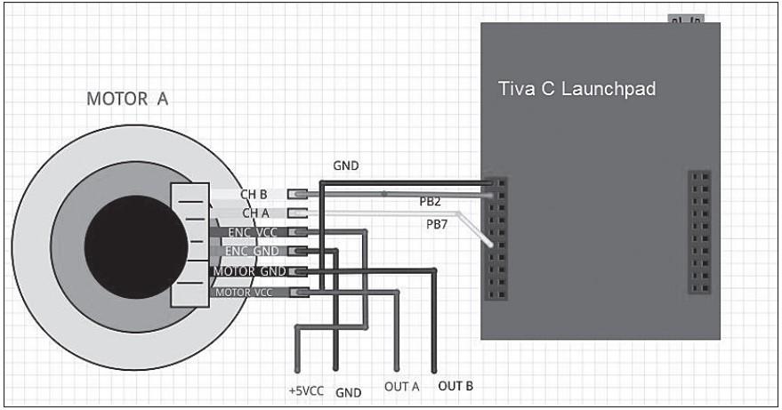 Взаимодействие энкодера двигателя с Tiva C LaunchPad