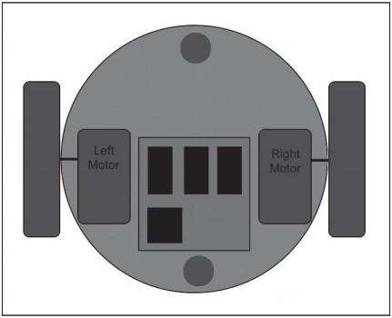 Вид на основание робота сверху