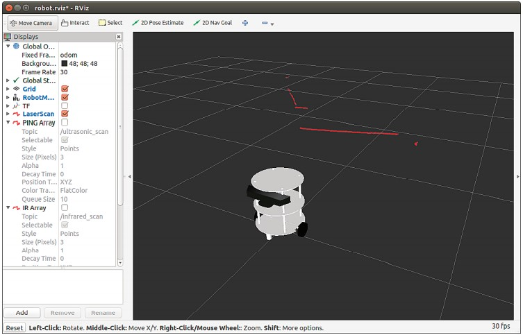 Данные лазерного сканирования ChefBot в RViz