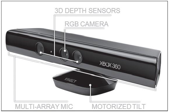 Датчик Kinect 360