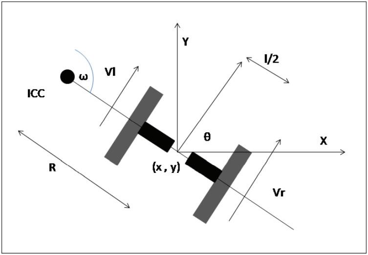 Детальная схема системы дифференциального привода