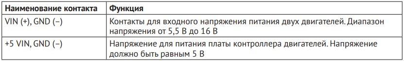 Контакты для подачи питания