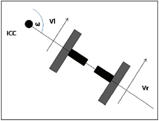 Конфигурация колеса робота с дифференциальным приводом