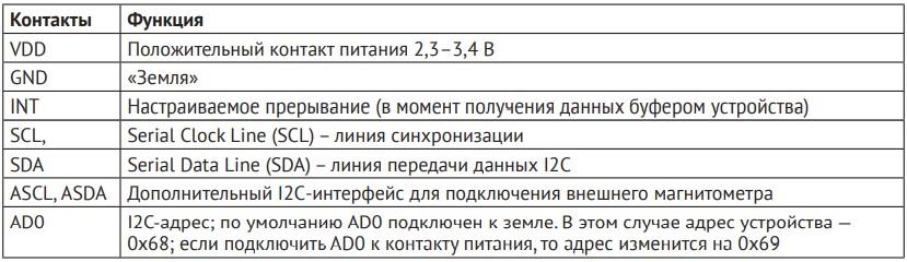 Описание MPU 6050