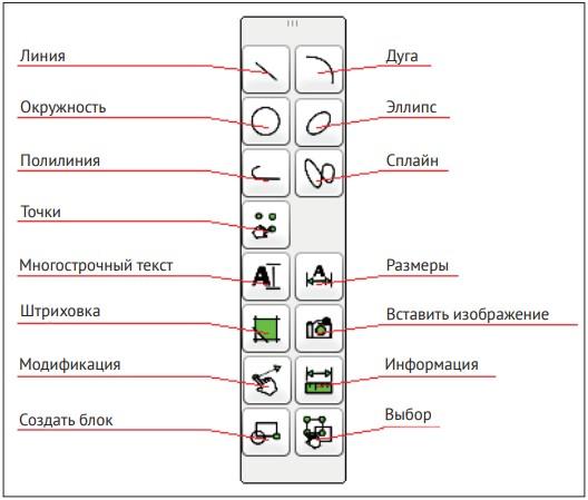 Панель инструментов LibreCAD
