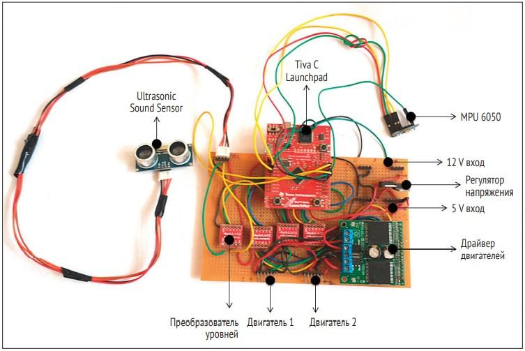 Прототип PCB ChefBot