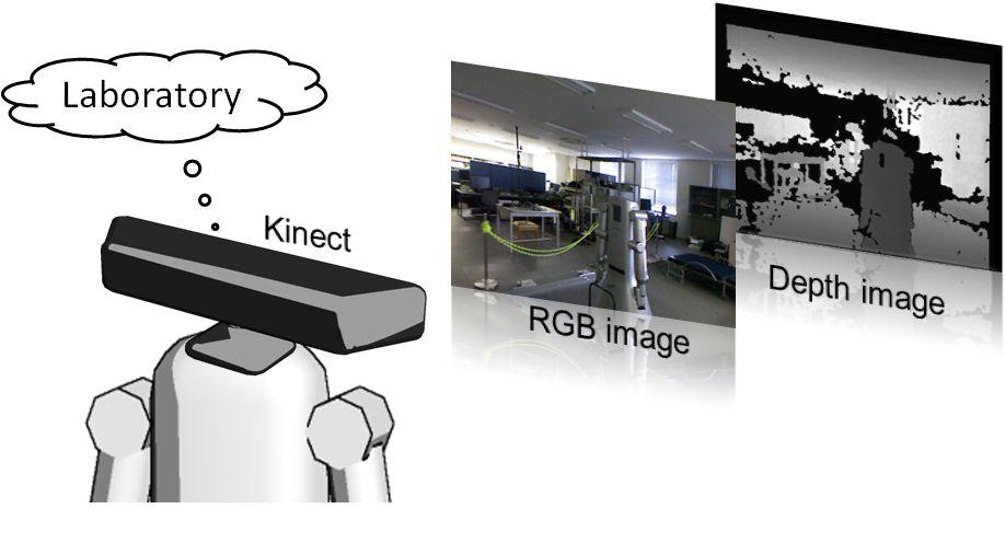 Согласование датчиков зрения с ROS