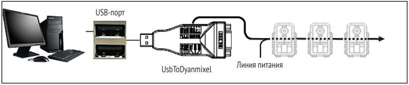 Сопряжение приводов Dynamixel с ПК