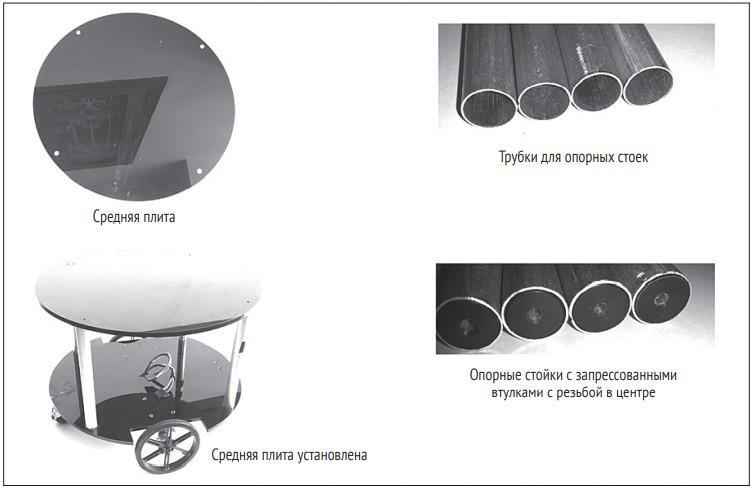 Средняя плита и опорные стойки