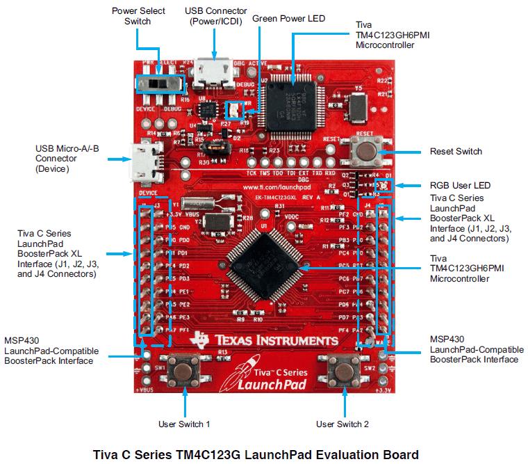 Tiva C к LaunchPad