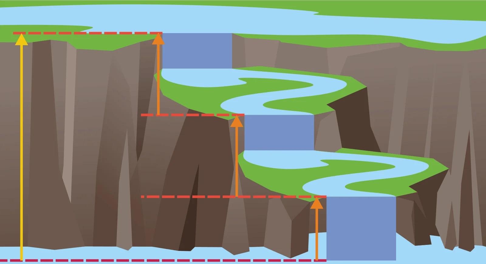 Водная аналогия 3