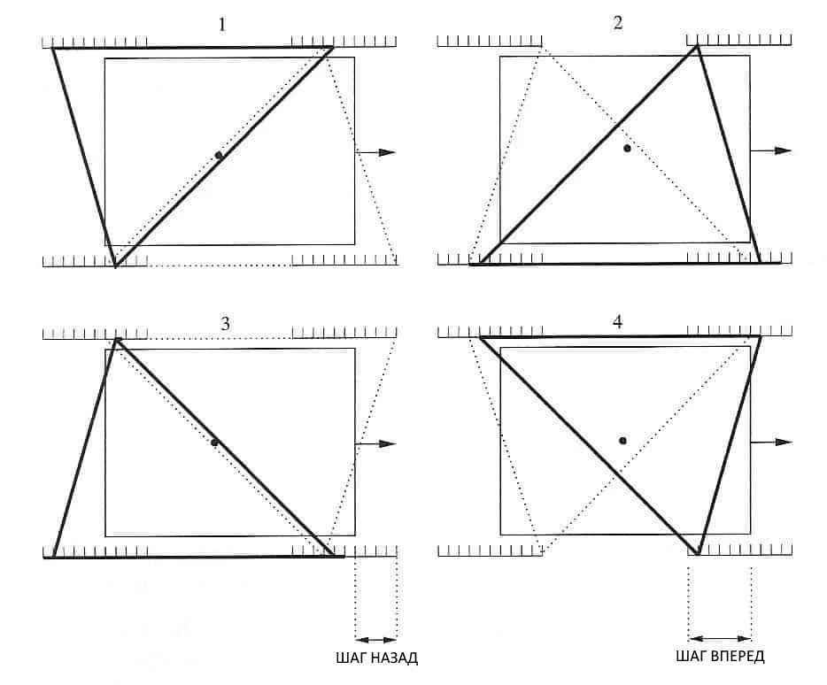 Опорные многоугольники примерной прогулки