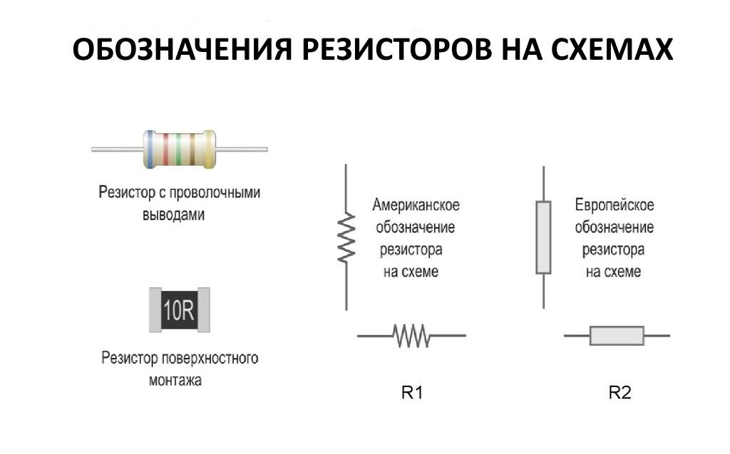Принципиальная схема резистора
