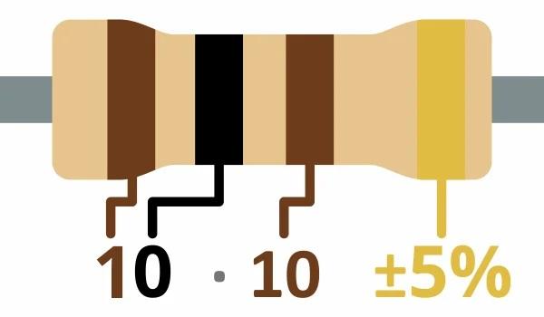 Расшифровка полос на резисторе 2