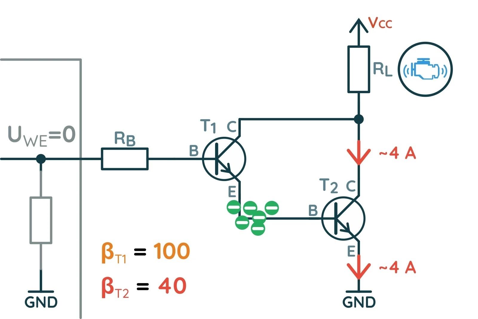 Заряд, накопленный после отключения базового тока