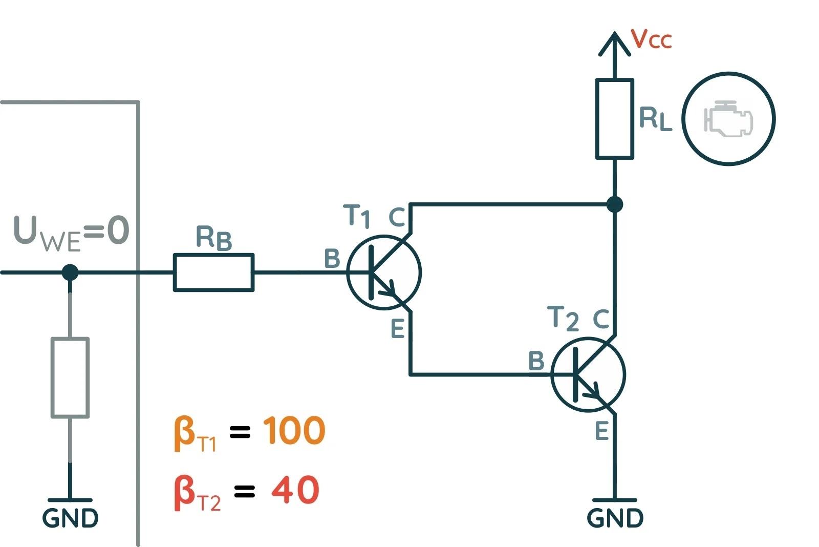 Оба транзистора непроводящие