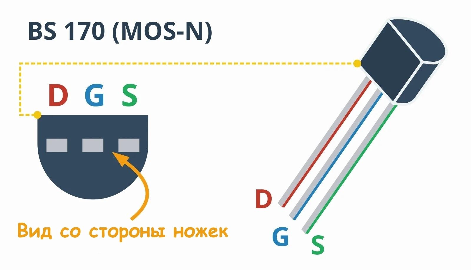 Описание выводов транзистора BS170