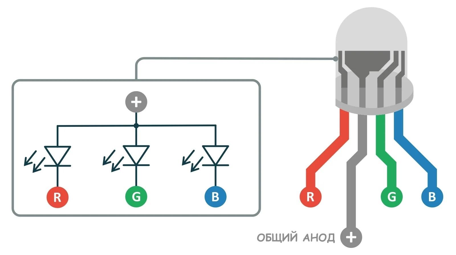 Выводы RGB диода