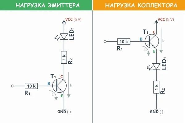 Пример подключения нагрузки к коллектору и к эмиттеру