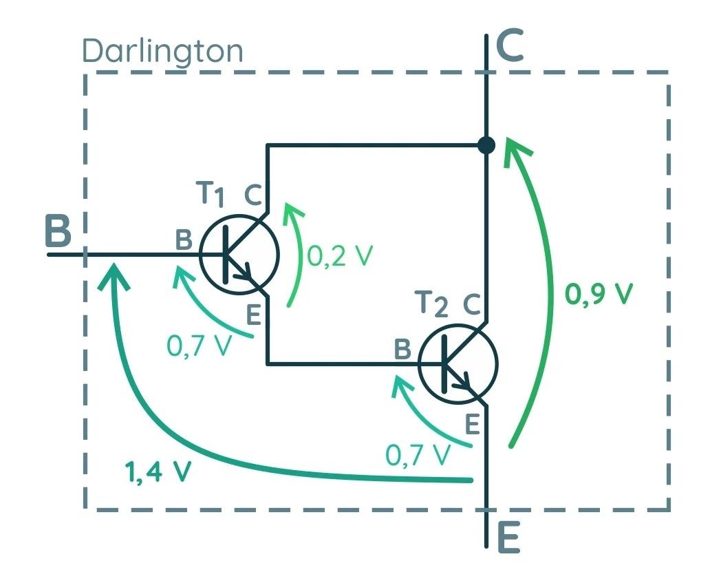 Распределение напряжения в насыщенном транзисторе Дарлингтона