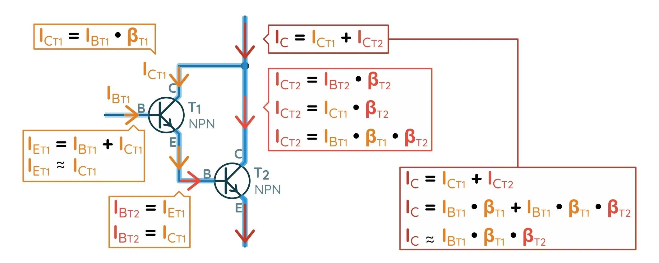 Распределение токов, протекающих в схеме Дарлингтона