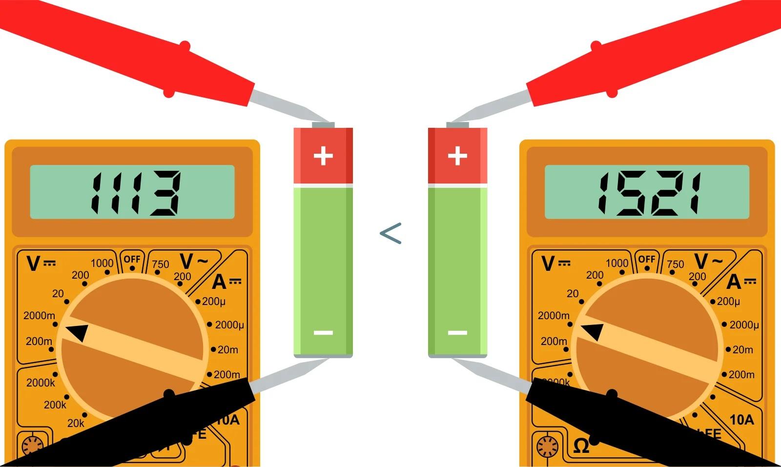 Самый простой способ сравнить две батареи
