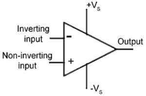 Символ компаратора на схемах