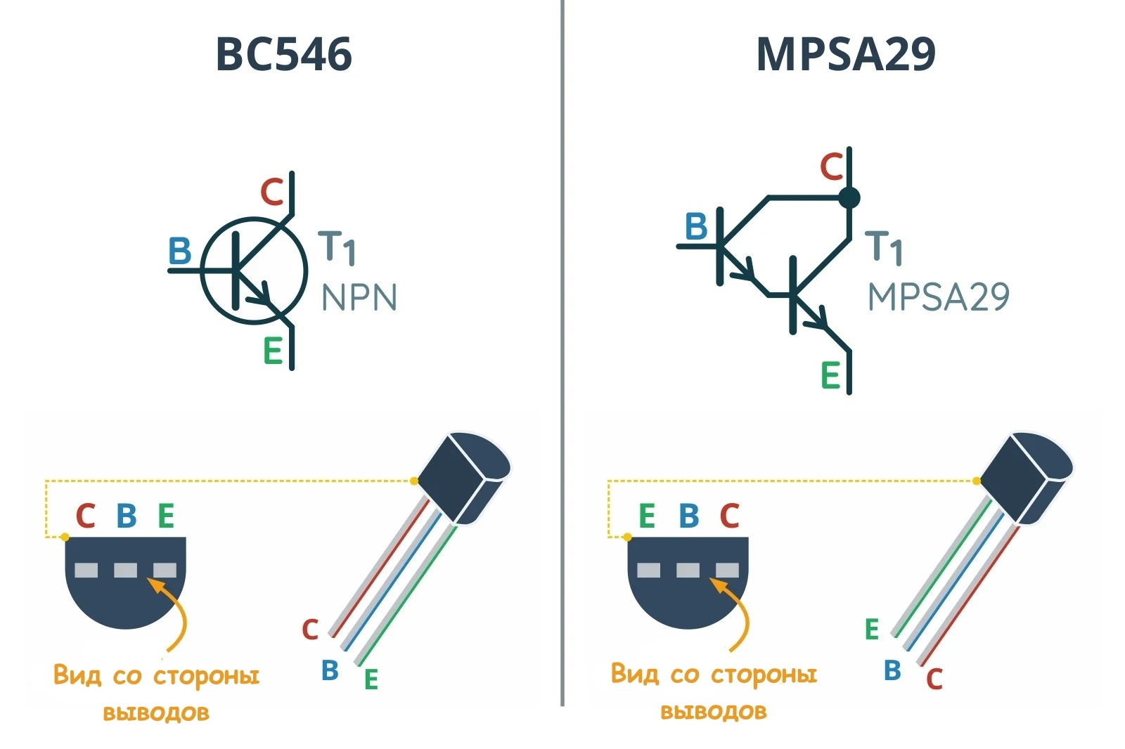 Сравнение выводов транзисторов BC546 и MPSA29