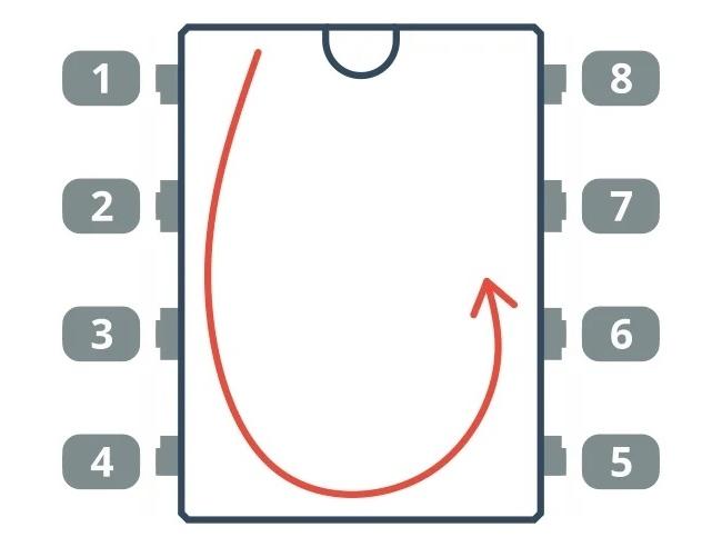Универсальный способ нумерации выводов интегральной схемы