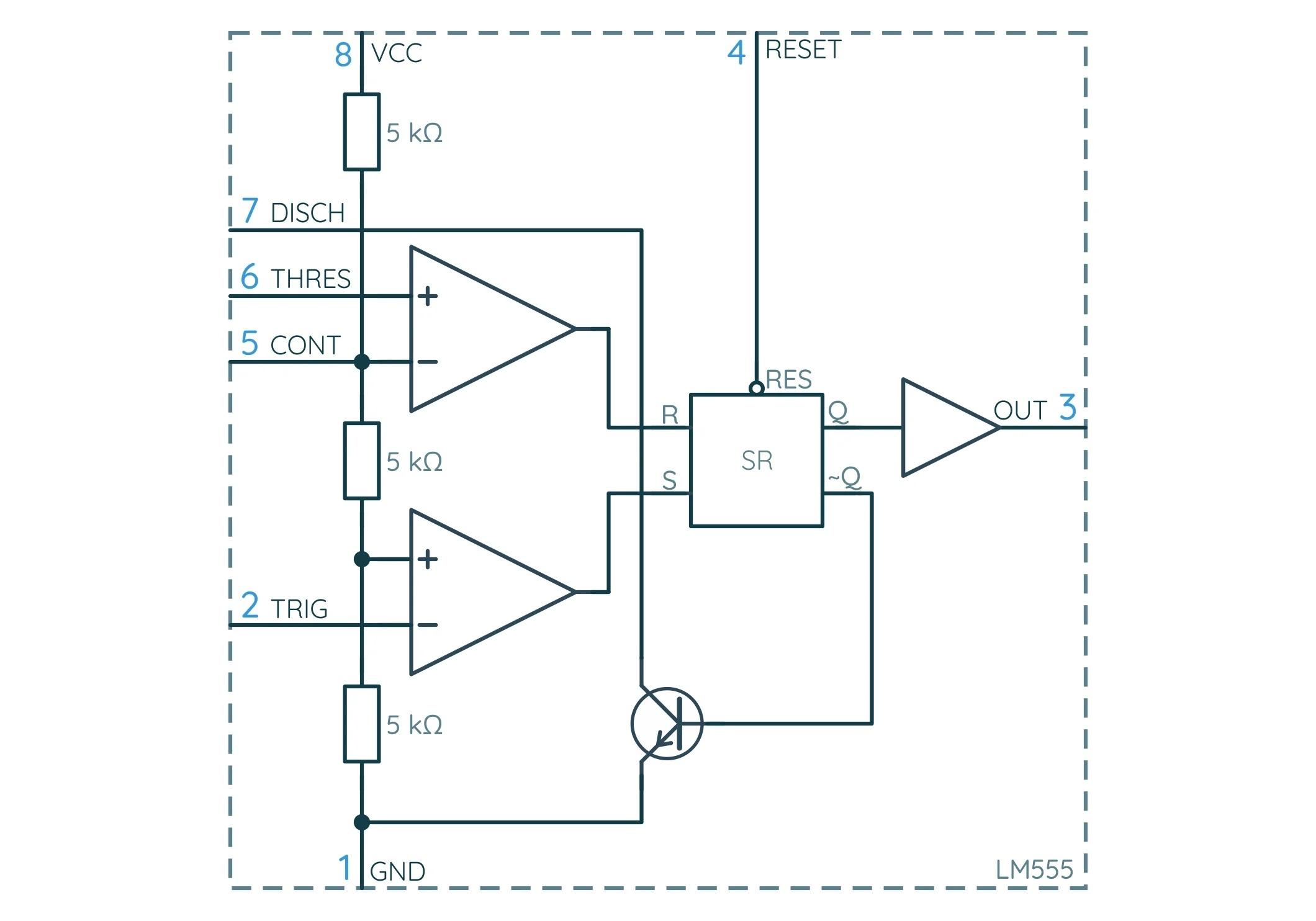 Блок-схема микросхемы NE555