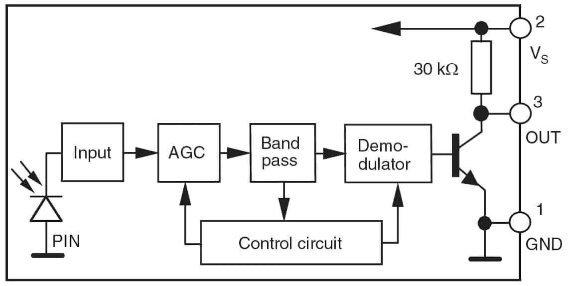 Блок-схема TSOP31236