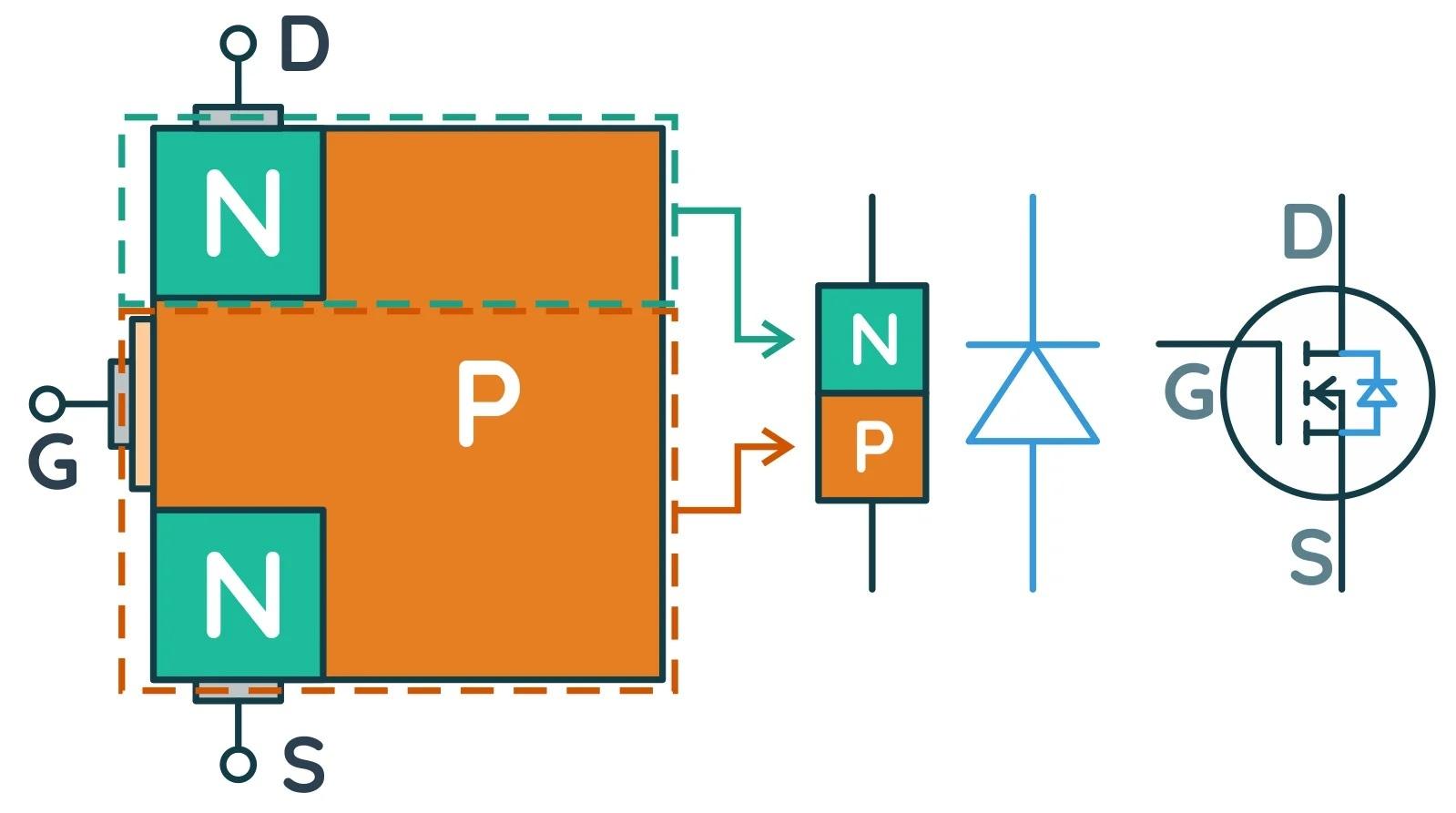 Внутренний выпрямительный диод в транзисторе