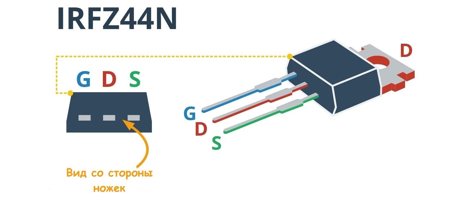 Описание выводов транзистора IRFZ44N