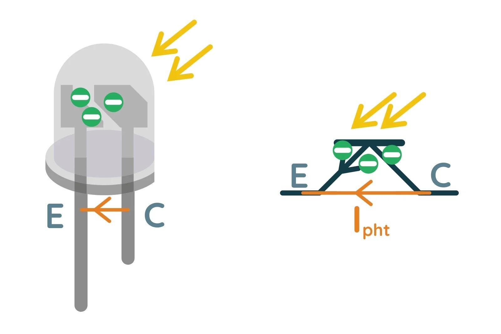 Описание работы фототранзистора
