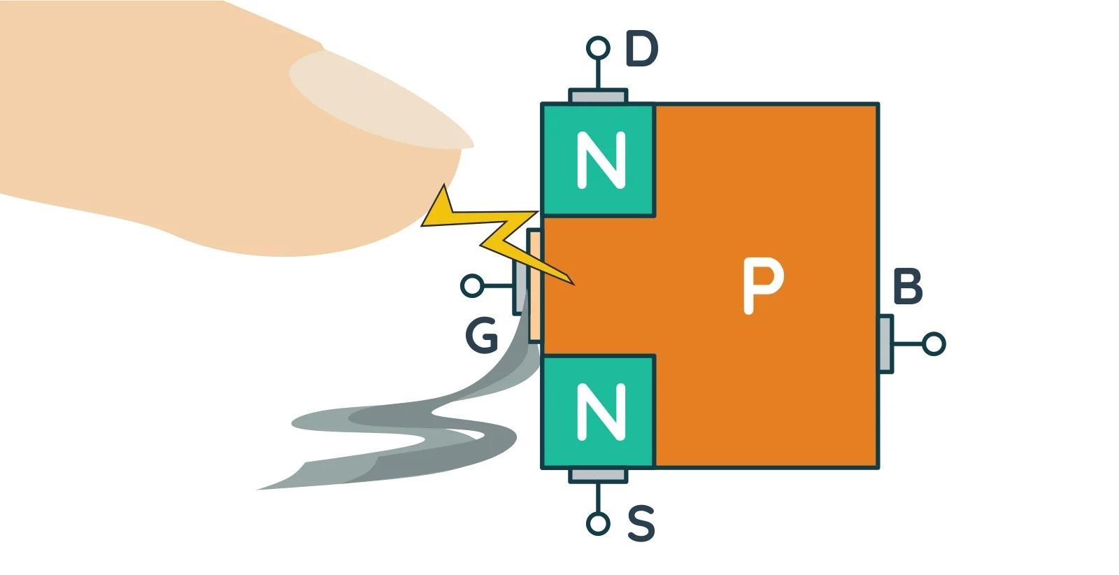 Электростатический заряд