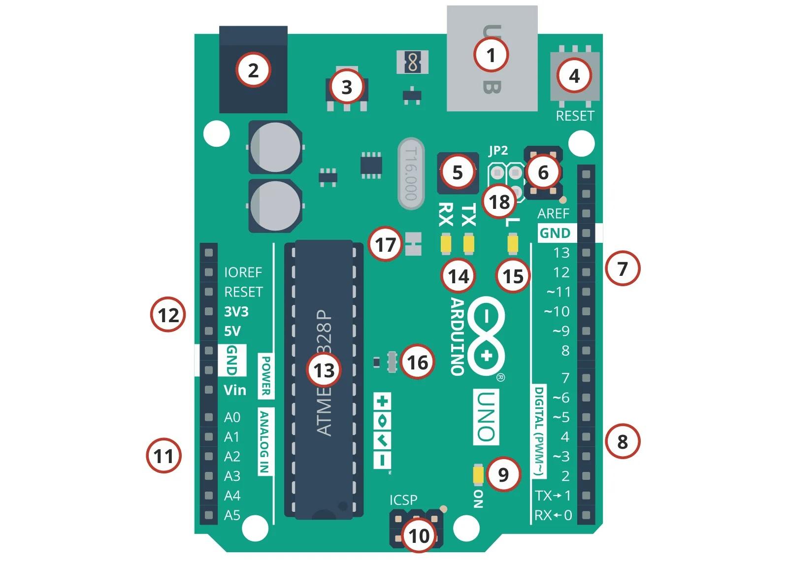Arduino UNO R3 плата