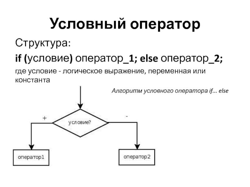 Конструкция if-else-if