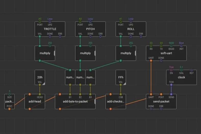 Программа в XOD